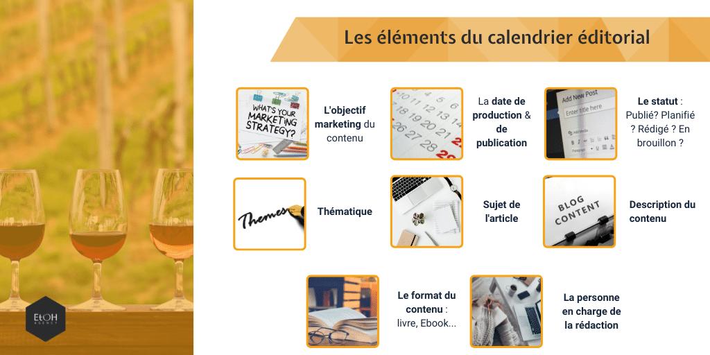 Les éléments du calendrier éditorial